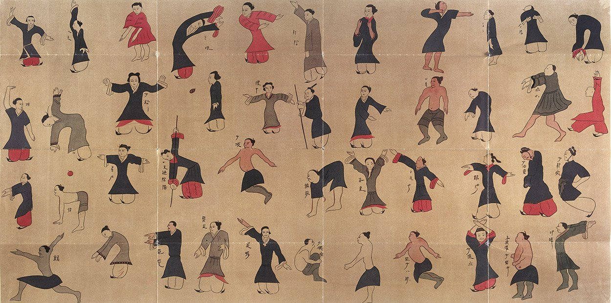 Daoyin tu - chart for leading and guiding people in exercise